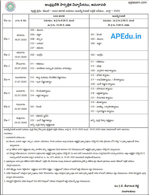 APOSS 10th class and Intermediate revised time table - July 2020