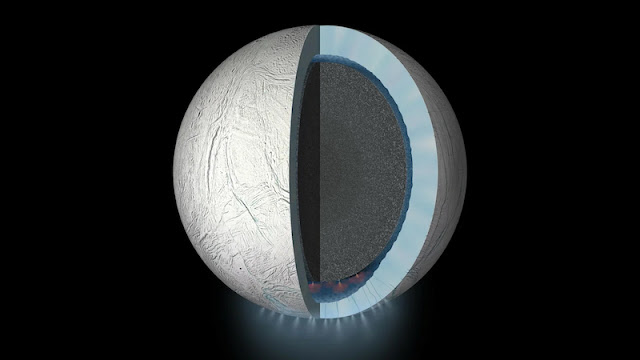 ilustração artística mostra oceano escondido abaixo da crosta de gelo de Encélado lua de Saturno e suas possíveis fontes hidrotermais