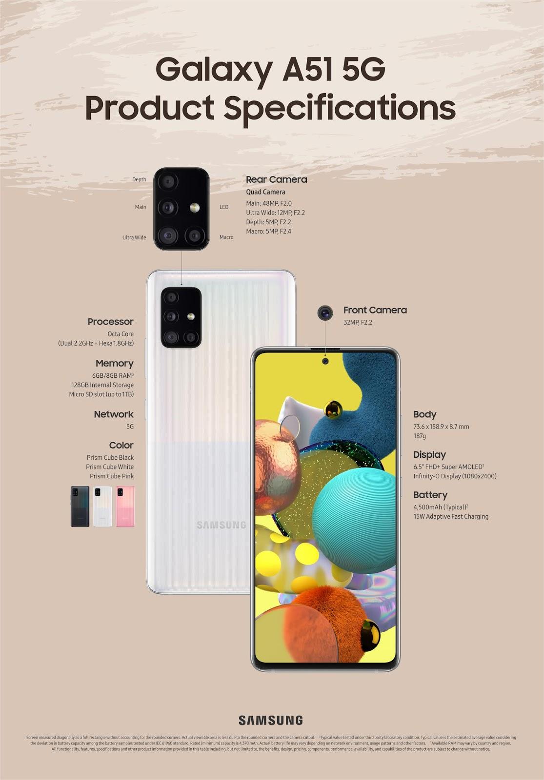 Nuovi Samsung Galaxy A51 e A71 5G