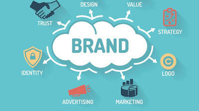 Making a brand name and brand positioning