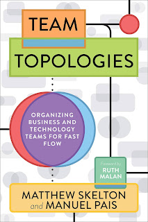 Team Topologies book cover