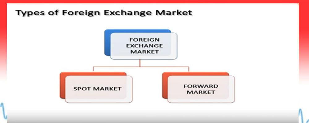 spot market and forward market spot market
