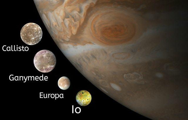 Four Galilean moons