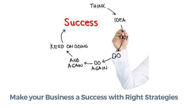 How to Make your Business a Success with Right Strategies