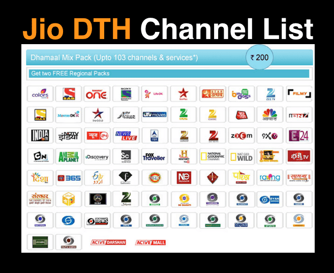 Jio Tv Channels List - (Jio DTH Channels List New Update)