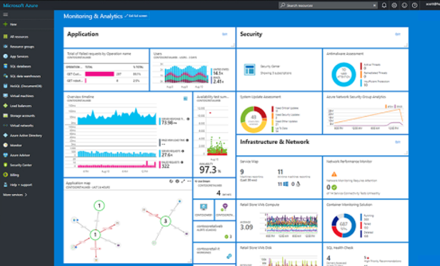 How to connect Operations Manager 2019 (SCOM) to Azure Log