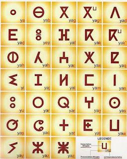 Tifinagh Alphabet (Berber Languages)