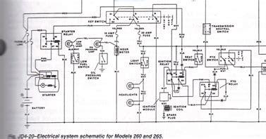 Wiring Diagram Blog: 4 Cylinder Wisconsin Engine Wiring