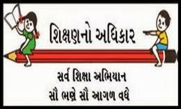 SSA Gujarat Job 2021
