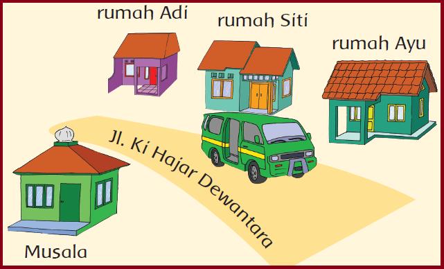Gambar Denah Rumah Untuk Anak Sd - Rumah Joglo Limasan Work
