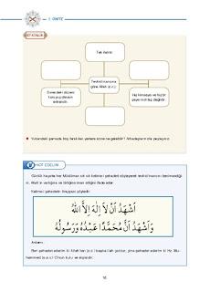 8. Sınıf Kuranı Kerim Ders Kitabı Cevapları Dikey Yayınları Sayfa 16