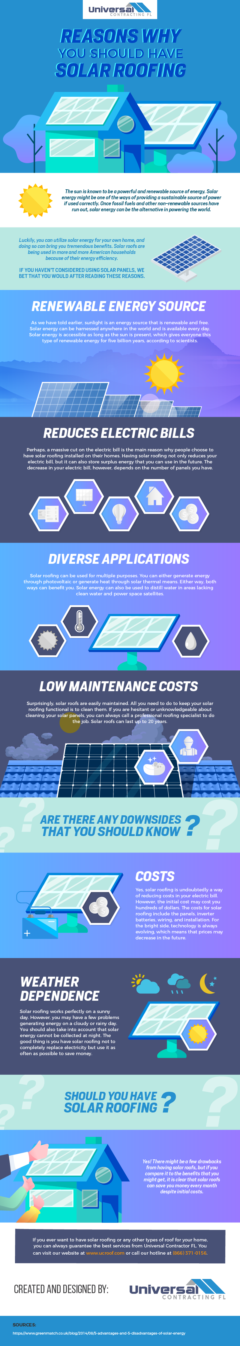 The Reasons Why You Should Have Solar Roofing #infographic