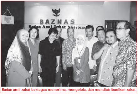 Pengelolaan Zakat Menurut Perundang-undangan - Baznas