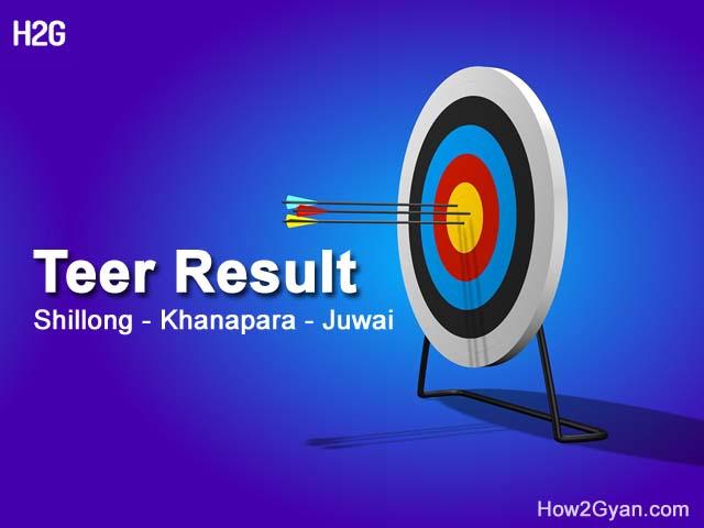 teer-result-today-list