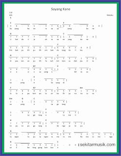 not angka sayang kane lagu daerah maluku