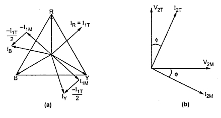 Conversion From Three Phase to Tow phase (Scott Connection
