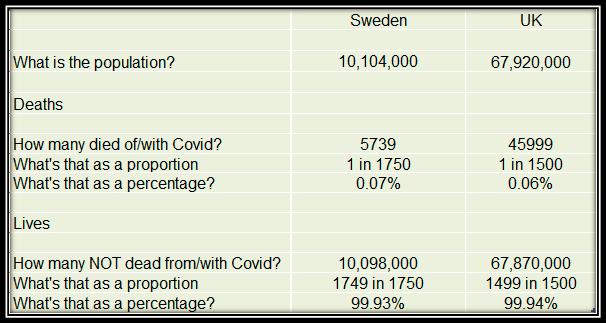 sweden%2BUK%2Bsurvival%2Brates.png
