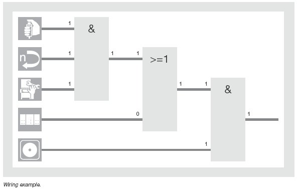 if this application is implemented using classic contact-based devices, the  design will correspond approximately to the diagram below: