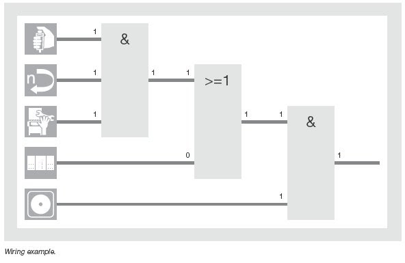Safety Management Furthermore Pilz Safety Relay Wiring Diagram