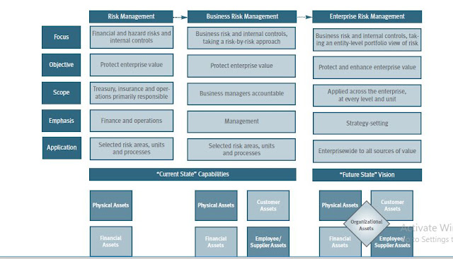 Guide to Enterprise Risk Management