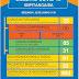IBIPITANGA-BA: BOLETIM INFORMATIVO SOBRE O CORONAVÍRUS ( 22/06/2020)