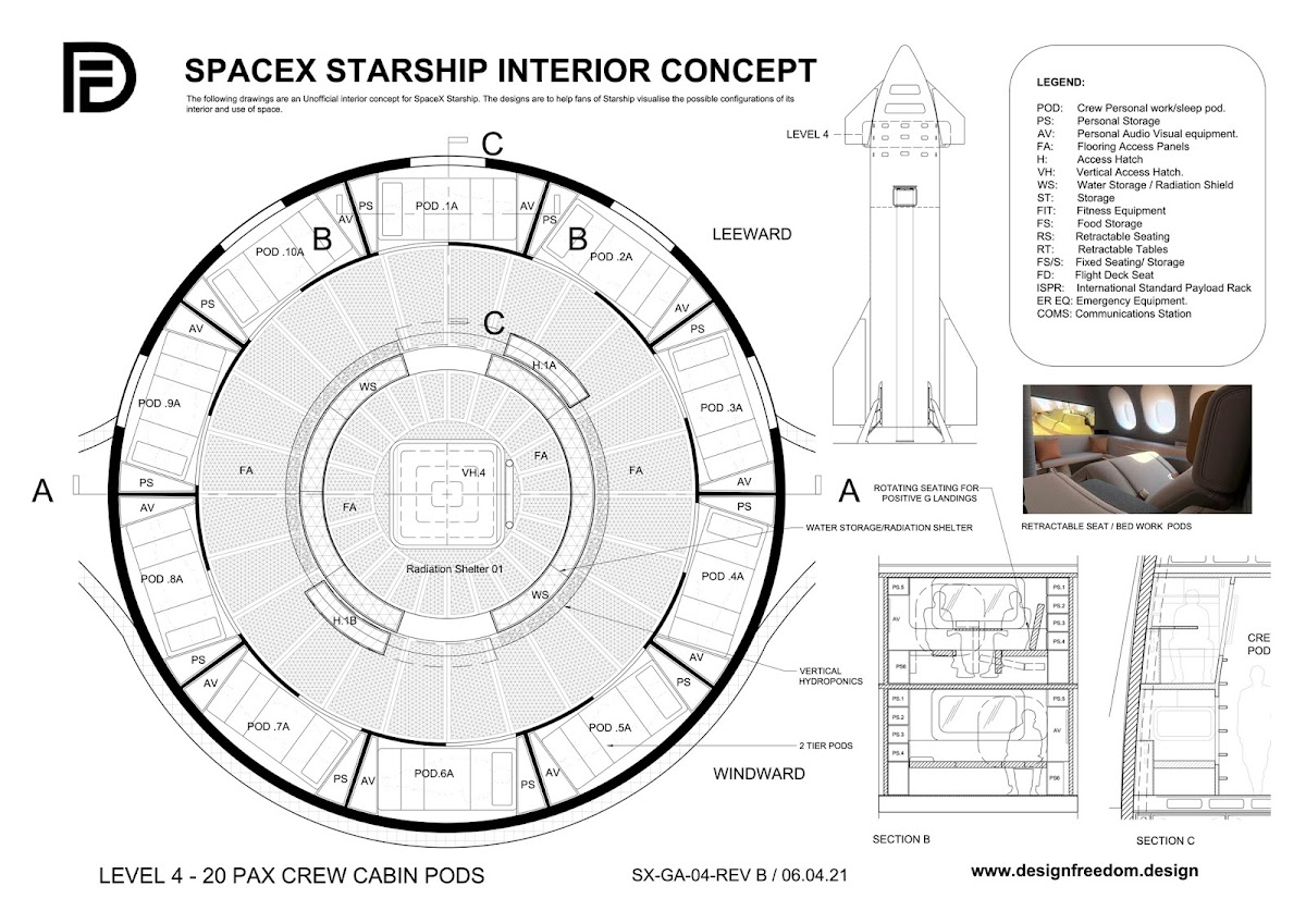 SpaceX Starship interior concept by Paul King - Level 4 - Crew cabin pods