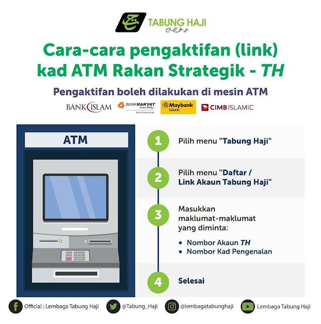 Cara-Cara Aktifkan Link Tabung Haji Dengan Kad ATM Bank Lain