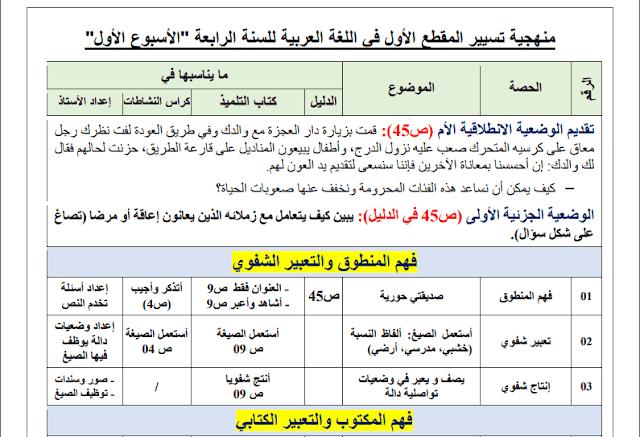 منهجية تسيير جميع المقاطع الثمانية في اللغة العربية حسب دليل للسنة الرابعة إبتدائي الجيل الثاني