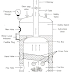 Simple Vertical Boiler, Construction, Working And List of Parts