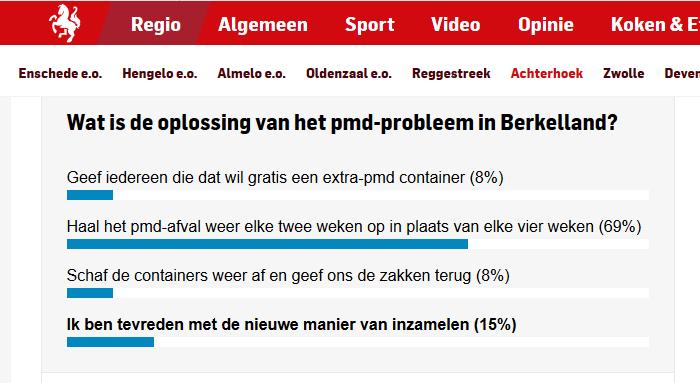 https://www.tubantia.nl/achterhoek/poll-wilt-u-een-extra-pmd-bak-of-gewoon-vaker-inzamelen-dat-plastic~a418e4e3/