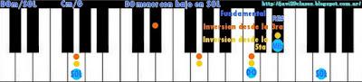 acorde piano chord DOm con bajo en SOL