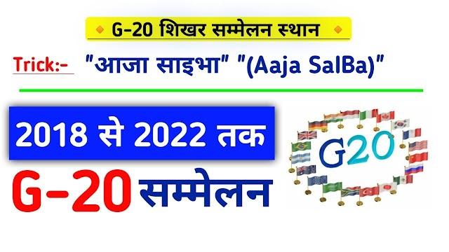 2018 से 2022 तक होने वाले G-20 सम्मेलन का स्थान