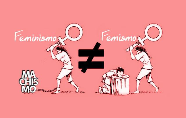 Feminismo e Femismo, Machismo e Sexismo: Qual a diferença?