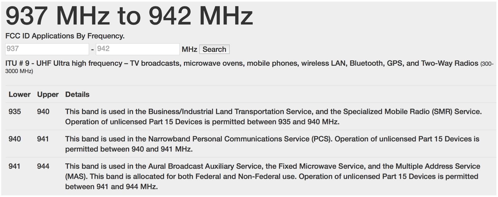 Satcom Guru Google Loon Floating Nest Of Radio Technologies Low Cost Am Lte Antenna