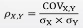 carteira-de-investimentos-em-ativos-coeficiente-de-correlacao