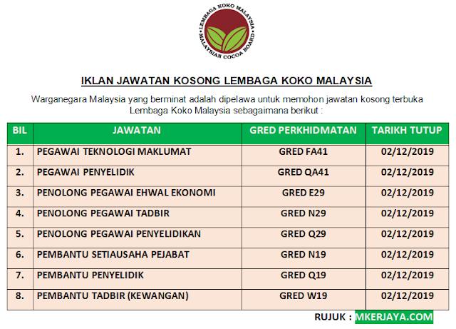 Iklan Jawatan Kosong Lembaga Koko Malaysia Dibuka Ambilan November Disember 2019 Malaysia Kerjaya