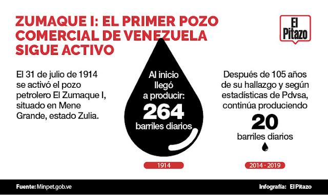 Mene Grande: Se apaga el pueblo que impulsó la industria petrolera