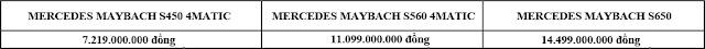 Bảng so sanh giá xe Mercedes Maybach S600 2017 tại Mercedes Trường Chinh