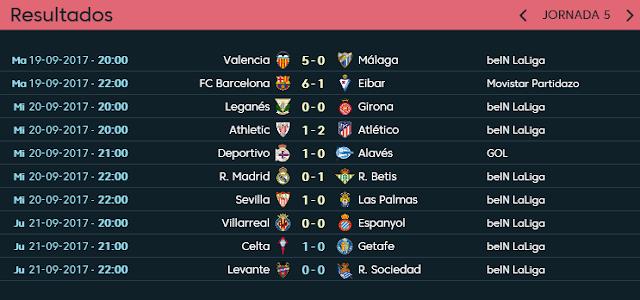 Jornada 5 1ª División Temporada 2017-18