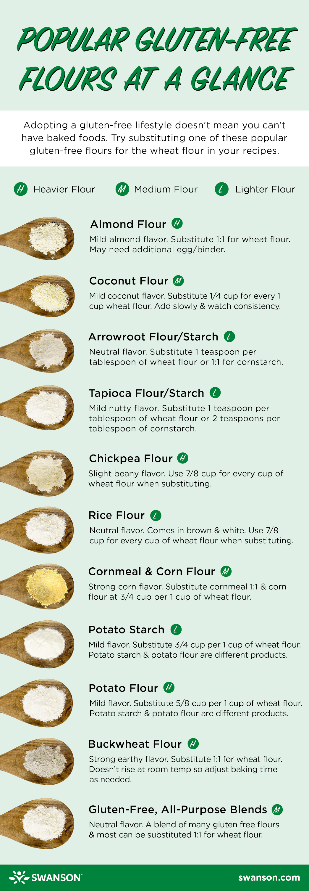 Popular Gluten Free Flours At a Glance #Infographic