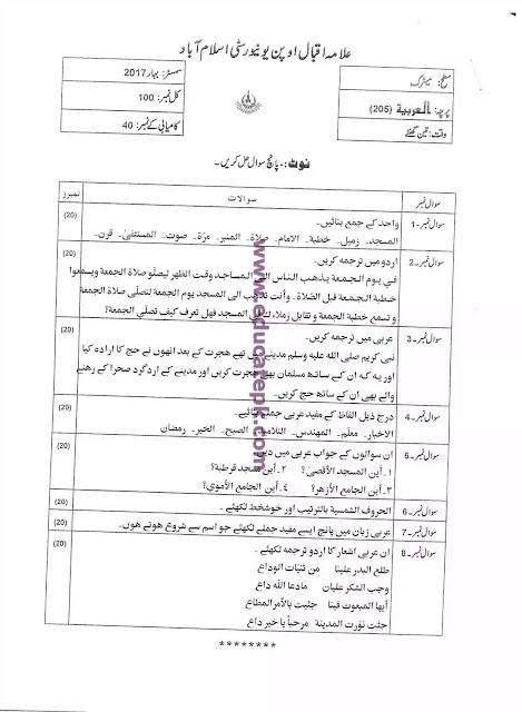 AIOU Past Paper Course Code 205 Matric Level
