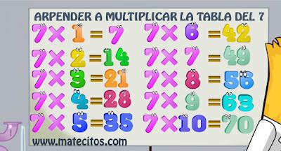MultiplicaMatecitos, ConoceMatecitos