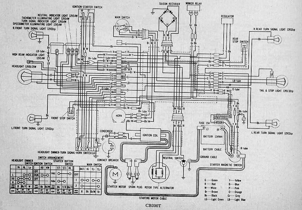Honda CB200 Motorcycle Wiring Diagram | All about Wiring Diagrams