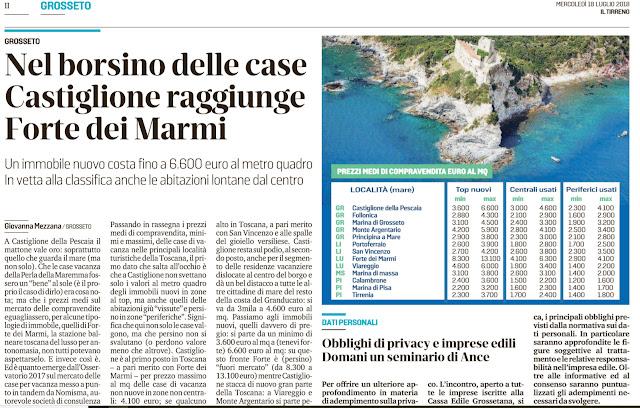Borsino valori immobiliari località di mare in Toscana