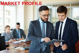 Definisi Market Profile Dan Bagaimana Menciptakannya