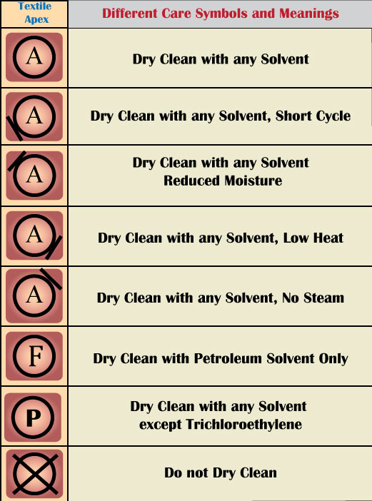 Garment Dry Cleaning Care Symbols