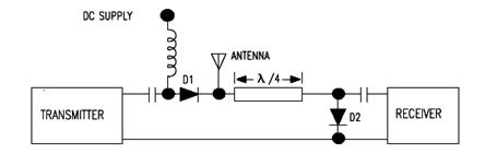 Pin Diode Antenna Transmitt/Receive Switches Circuit