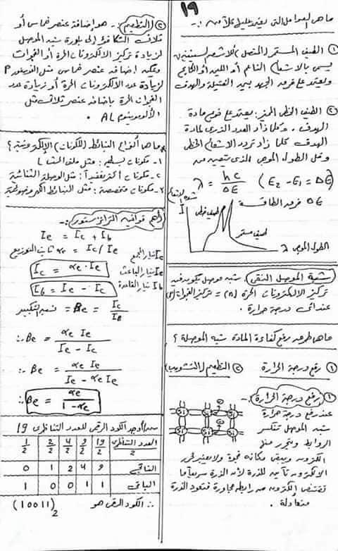 ملخص فيزياء ثالثة ثانوى في 19 ورقة فقط 19