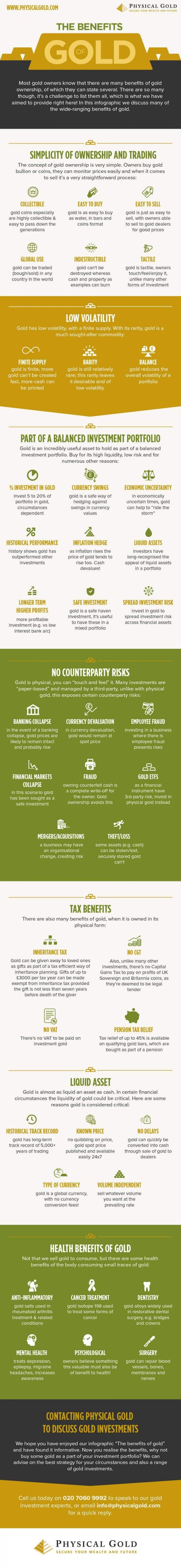 what-are-the-benefits-of-gold-investment-infographic