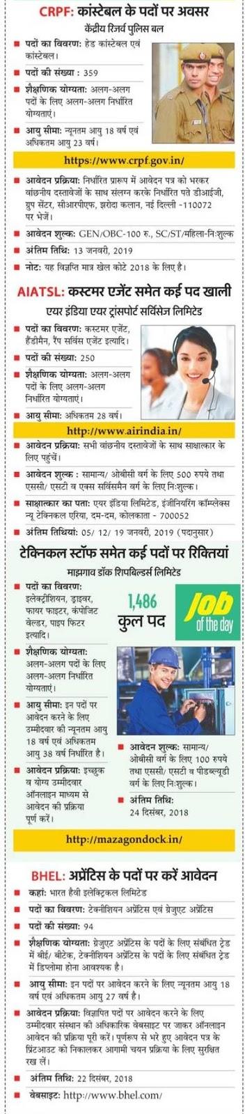 Today JOB ALERT: जानिए आज किन पदों पर कहाँ निकलीं नौकरियां